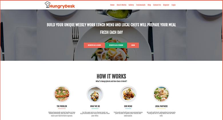Hungrydesk